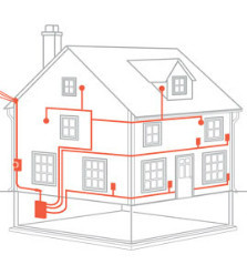 Residential Home Electrical